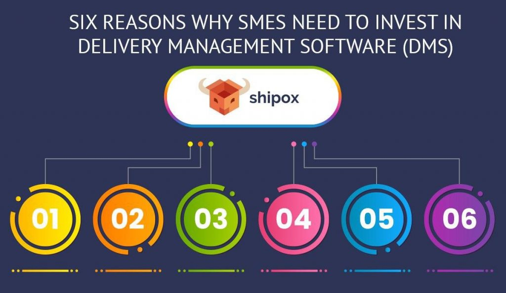 Best Delivery Management Software